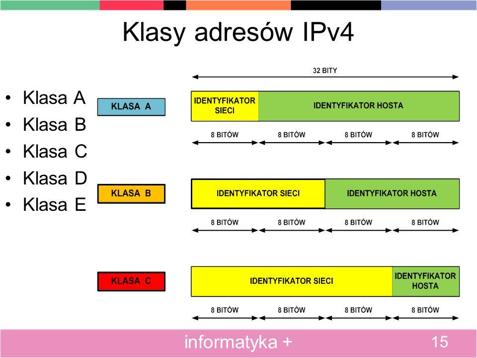Klasy adresów IPv4 Klasa A Klasa B Klasa C Klasa D Klasa E