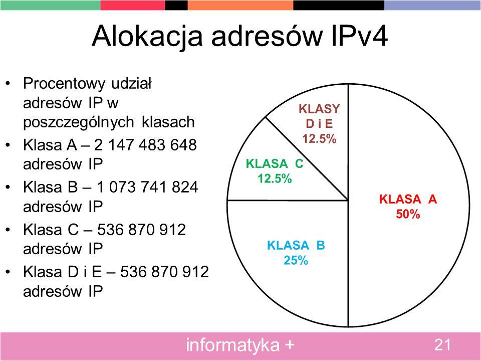 Alokacja adresów IPv4 informatyka +