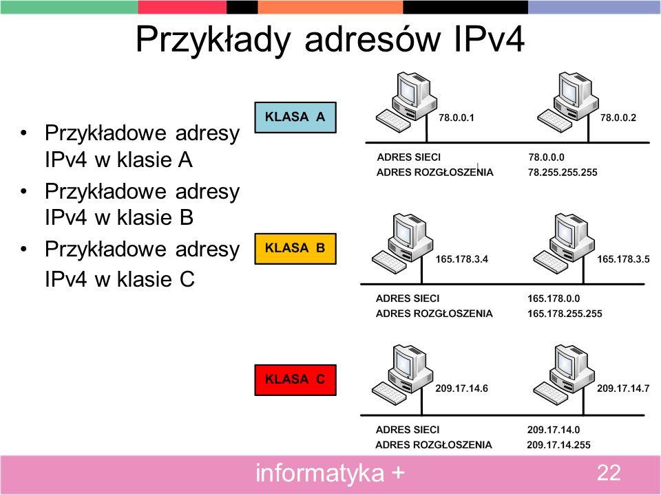 Przykłady adresów IPv4 informatyka +