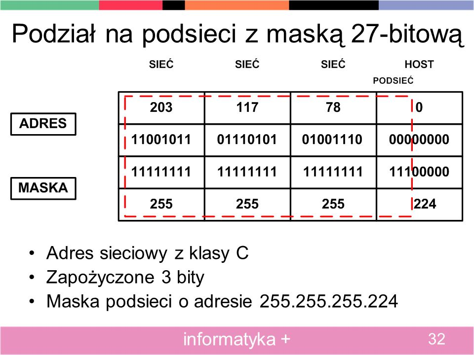 Podział na podsieci z maską 27-bitową