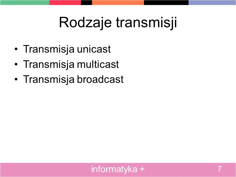 Rodzaje transmisji Transmisja unicast Transmisja multicast