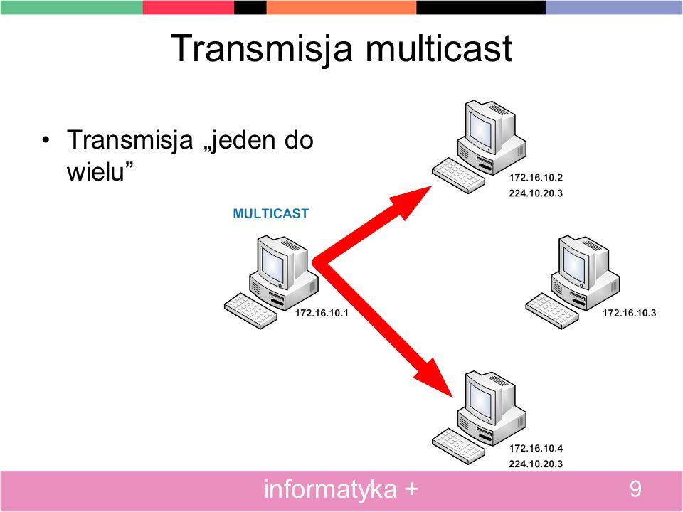 """Transmisja multicast Transmisja """"jeden do wielu informatyka + 9"""