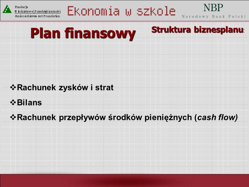 Plan finansowy Struktura biznesplanu: Rachunek zysków i strat Bilans