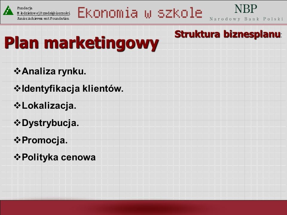 Plan marketingowy Struktura biznesplanu: Analiza rynku.