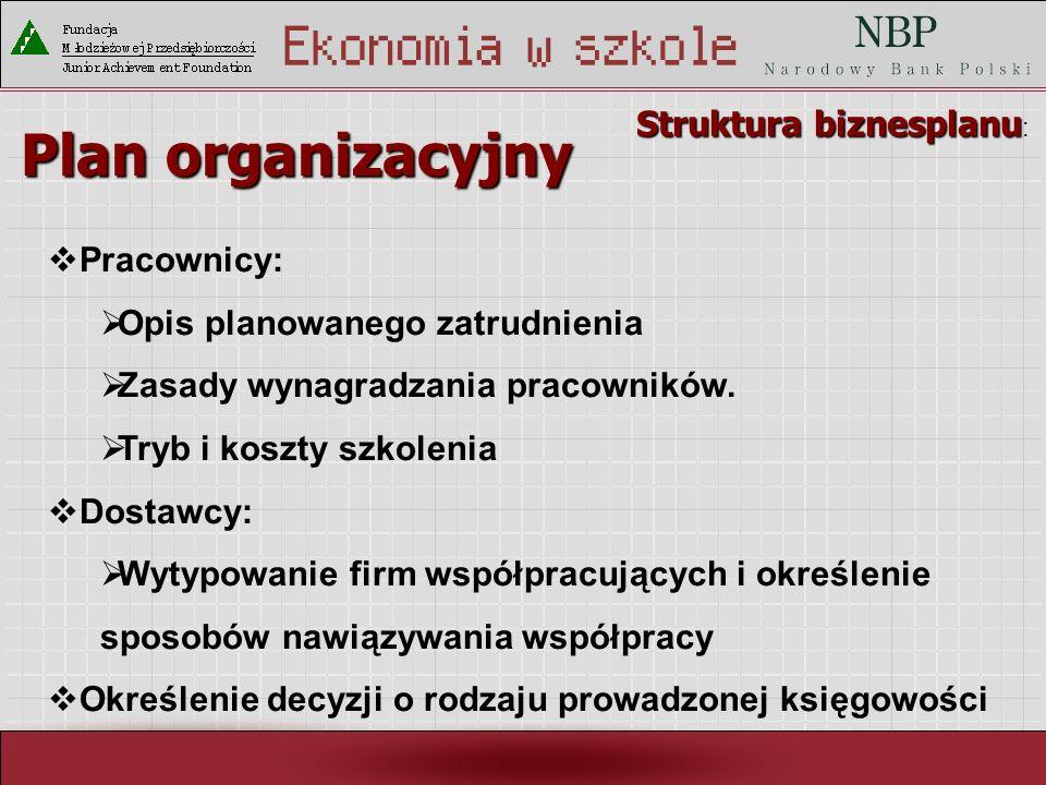 Plan organizacyjny Struktura biznesplanu: Pracownicy: