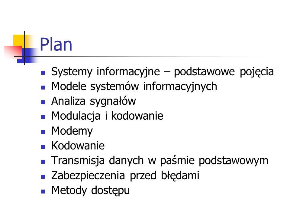 Plan Systemy informacyjne – podstawowe pojęcia