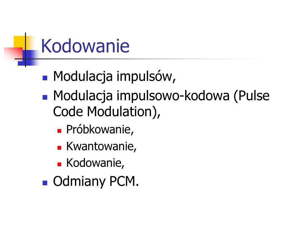 Kodowanie Modulacja impulsów,