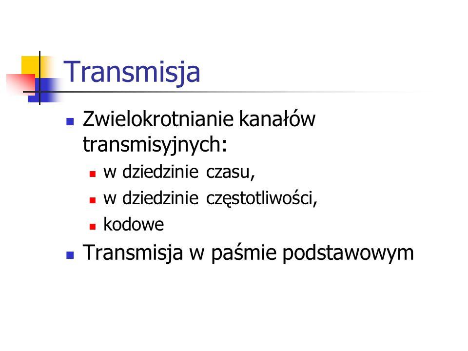 Transmisja Zwielokrotnianie kanałów transmisyjnych: