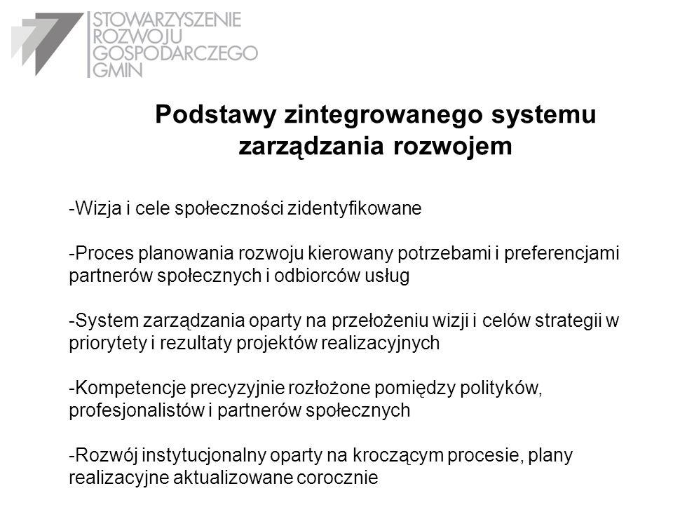 Podstawy zintegrowanego systemu zarządzania rozwojem