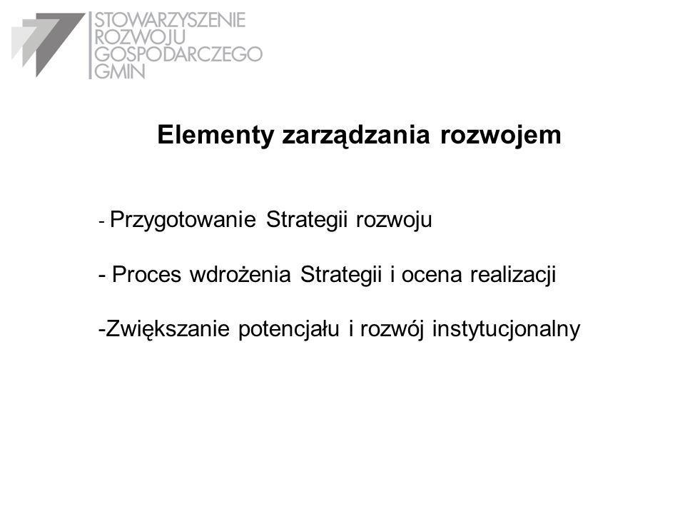 Elementy zarządzania rozwojem