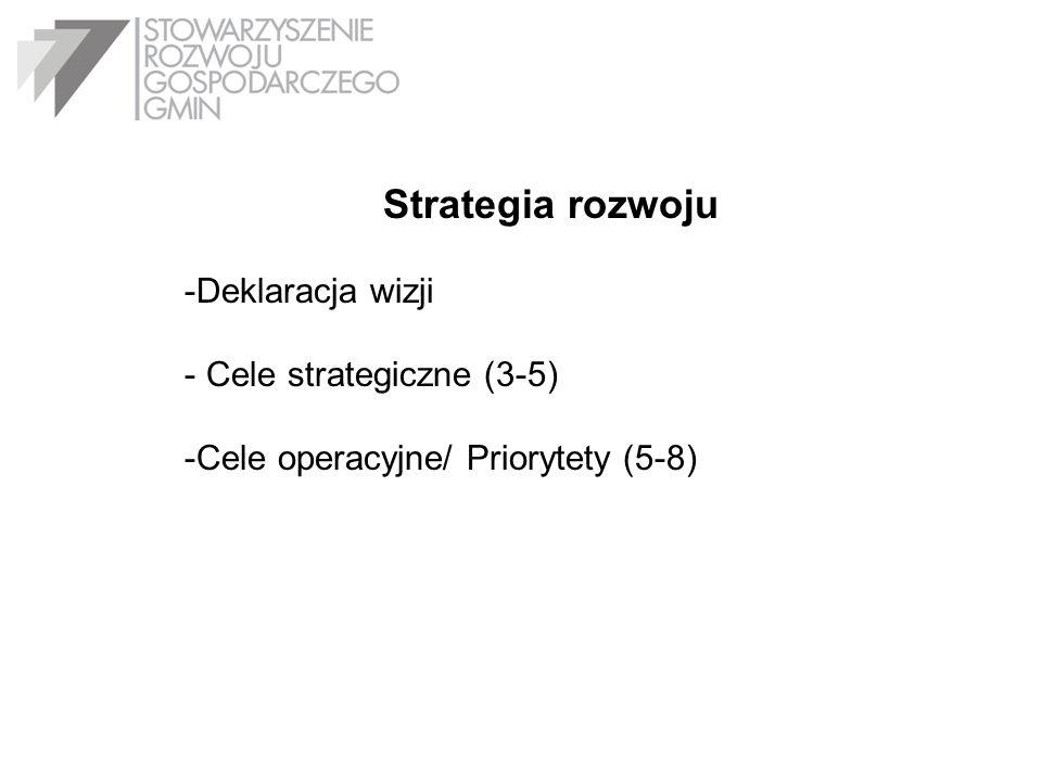 Strategia rozwoju Deklaracja wizji Cele strategiczne (3-5)