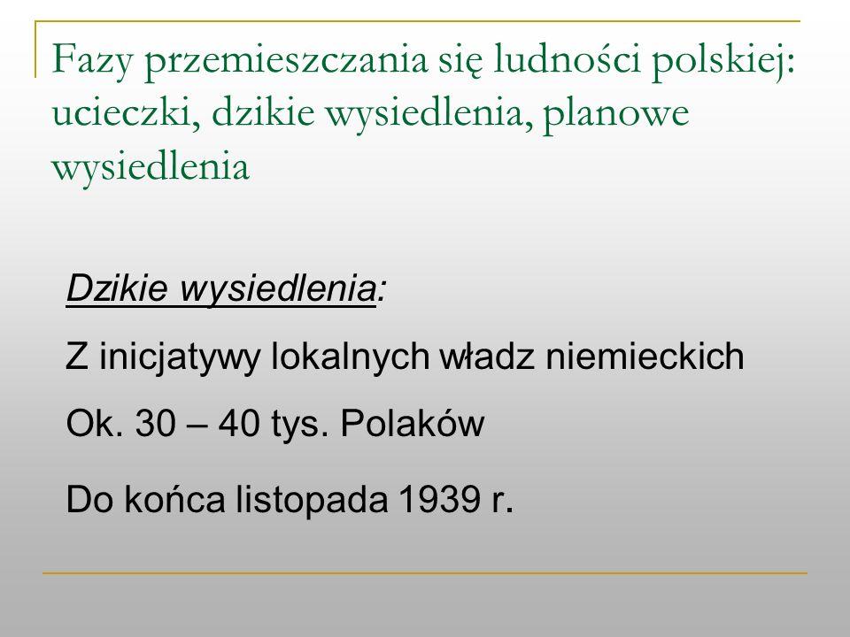 Fazy przemieszczania się ludności polskiej: ucieczki, dzikie wysiedlenia, planowe wysiedlenia