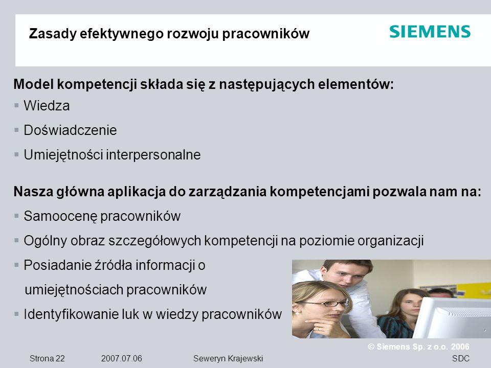 Zasady efektywnego rozwoju pracowników