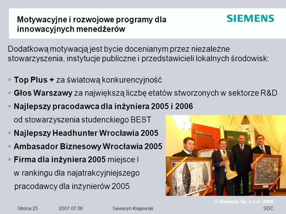 Motywacyjne i rozwojowe programy dla innowacyjnych menedżerów