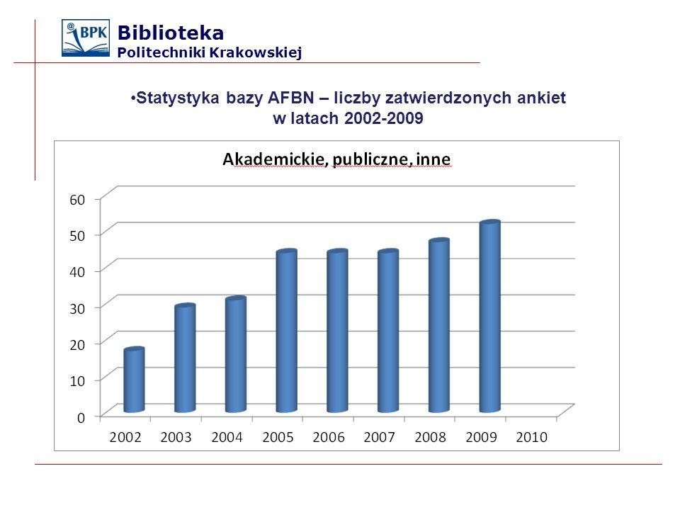 Statystyka bazy AFBN – liczby zatwierdzonych ankiet w latach 2002-2009