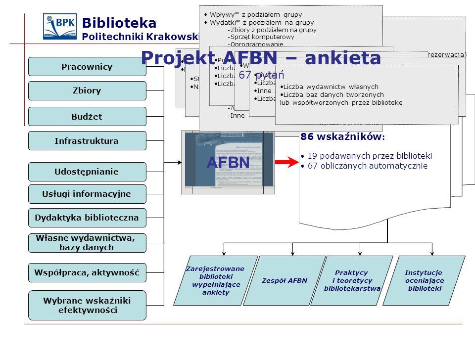 Projekt AFBN – ankieta 67 pytań
