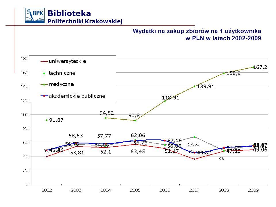 Biblioteka Politechniki Krakowskiej