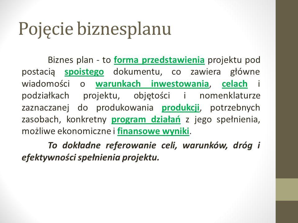 Pojęcie biznesplanu