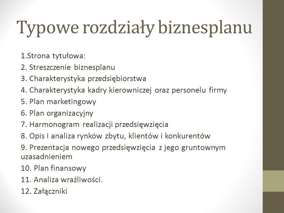Typowe rozdziały biznesplanu