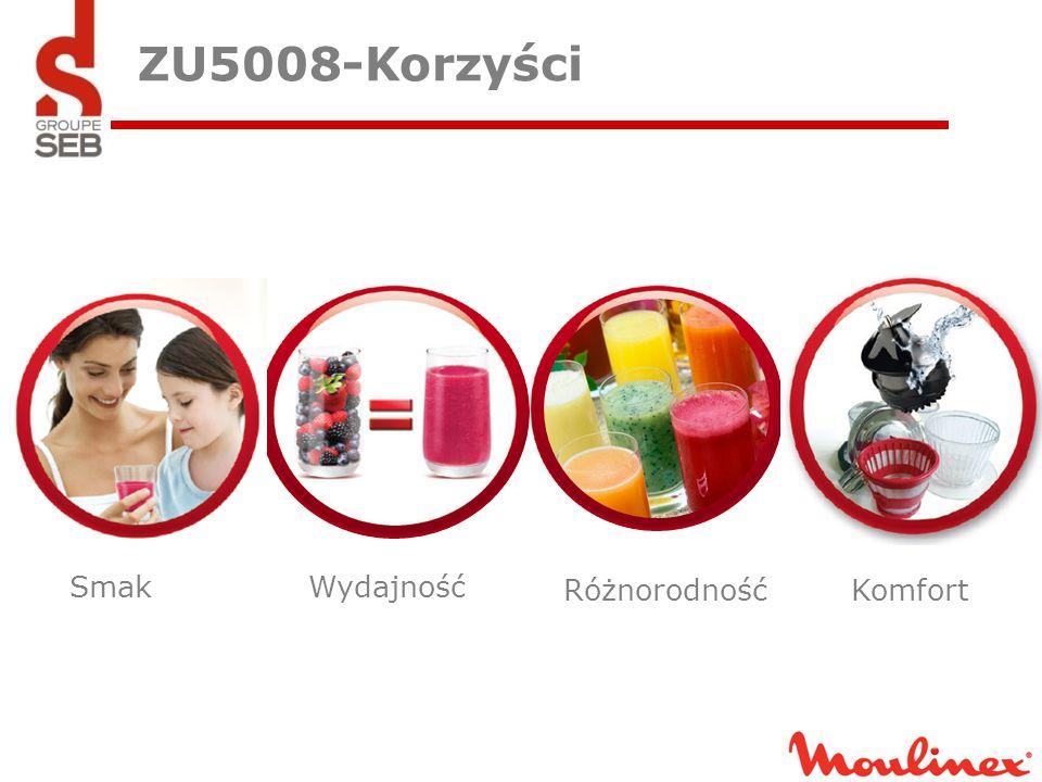 ZU5008-Korzyści Smak Wydajność Różnorodność Komfort strategia