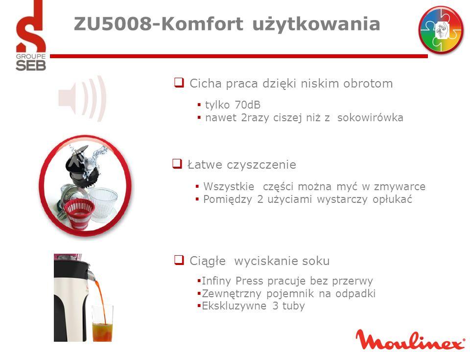 ZU5008-Komfort użytkowania