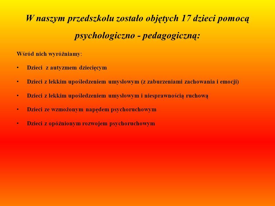 W naszym przedszkolu zostało objętych 17 dzieci pomocą psychologiczno - pedagogiczną: