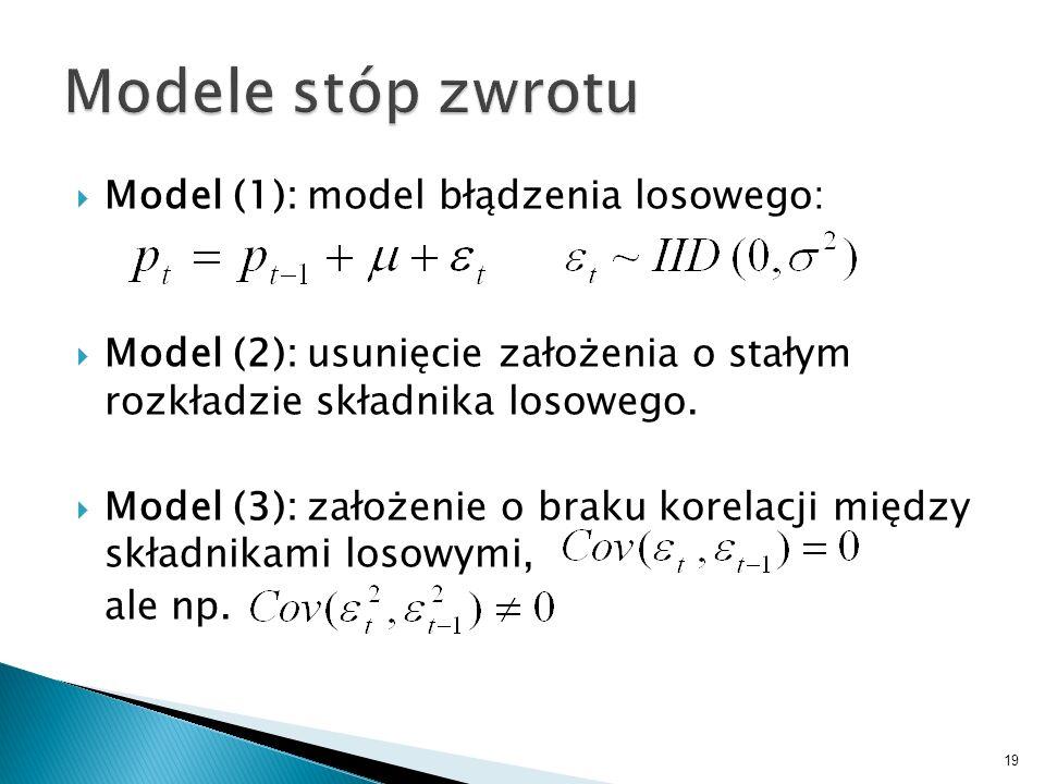 Modele stóp zwrotu Model (1): model błądzenia losowego: