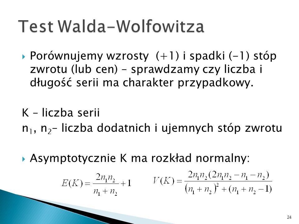 Test Walda-Wolfowitza
