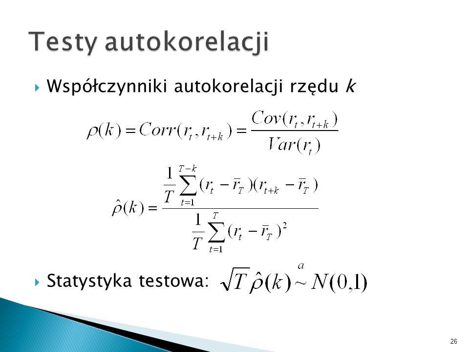 Testy autokorelacji Współczynniki autokorelacji rzędu k