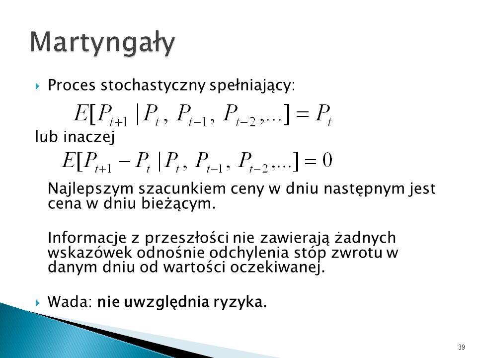 Martyngały Proces stochastyczny spełniający: lub inaczej