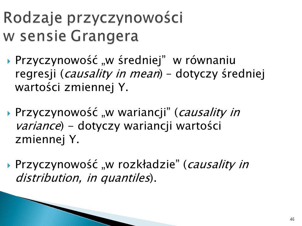 Rodzaje przyczynowości w sensie Grangera