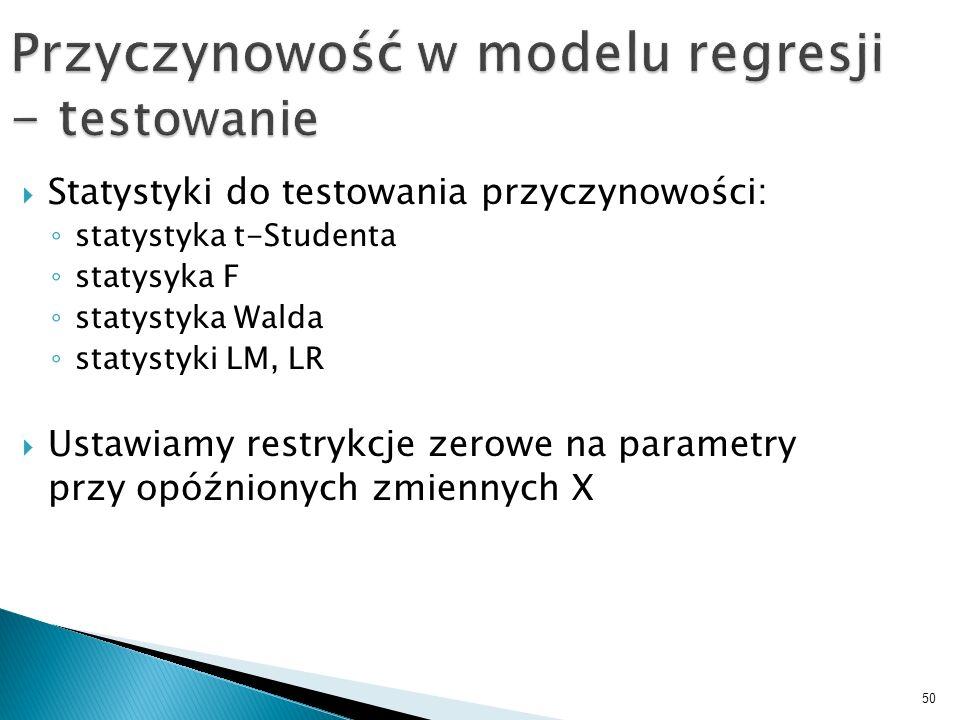 Przyczynowość w modelu regresji - testowanie