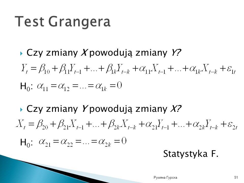 Test Grangera Czy zmiany X powodują zmiany Y Н0: