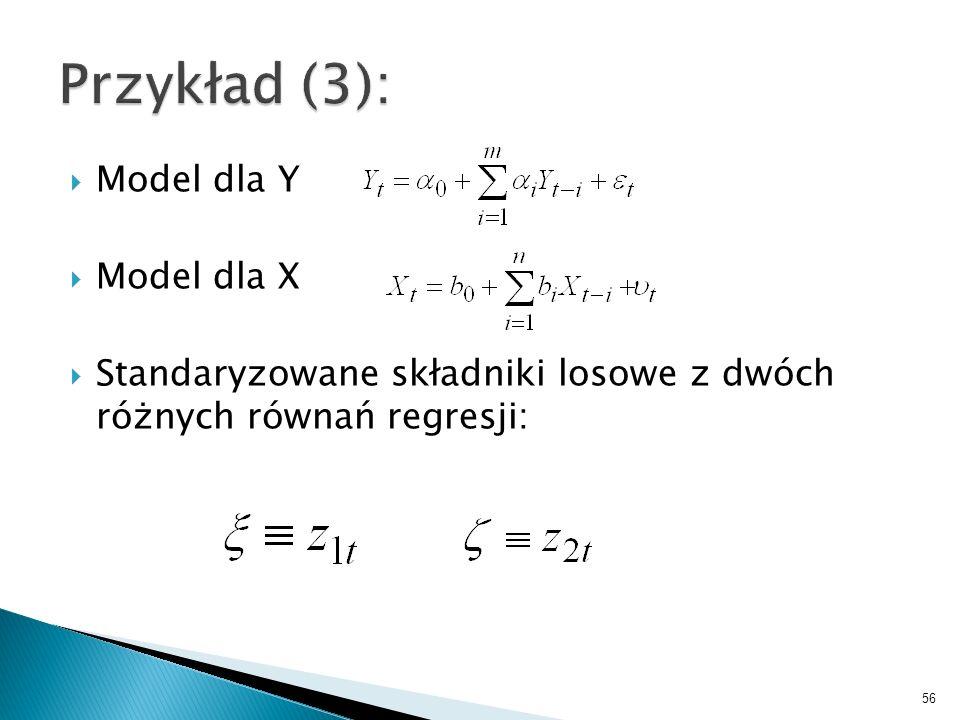 Przykład (3): Model dla Y Model dla X