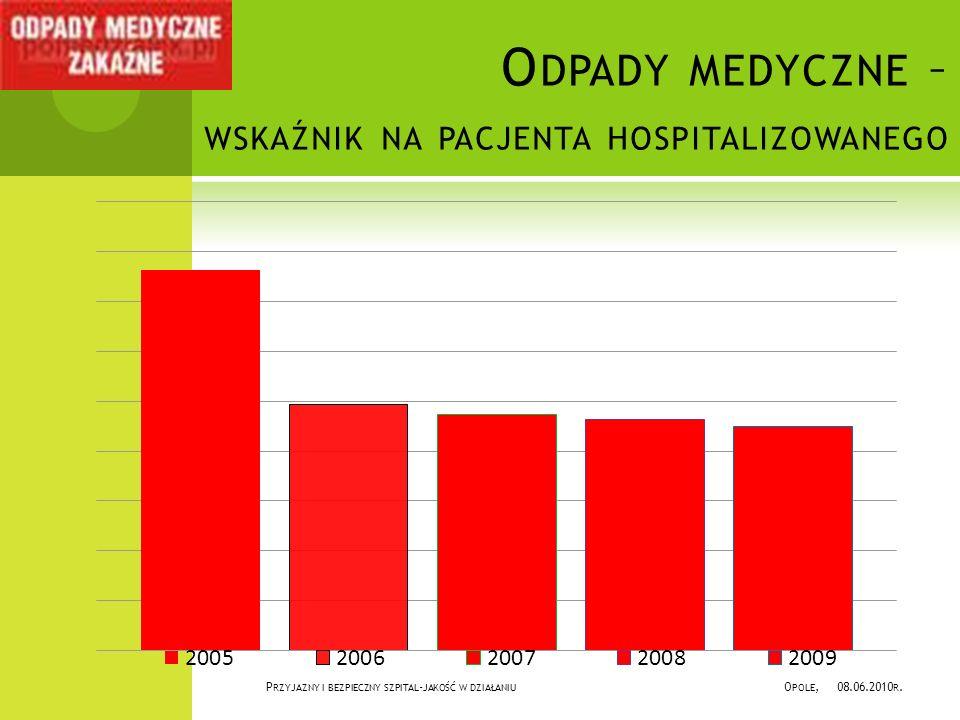 Odpady medyczne – wskaźnik na pacjenta hospitalizowanego