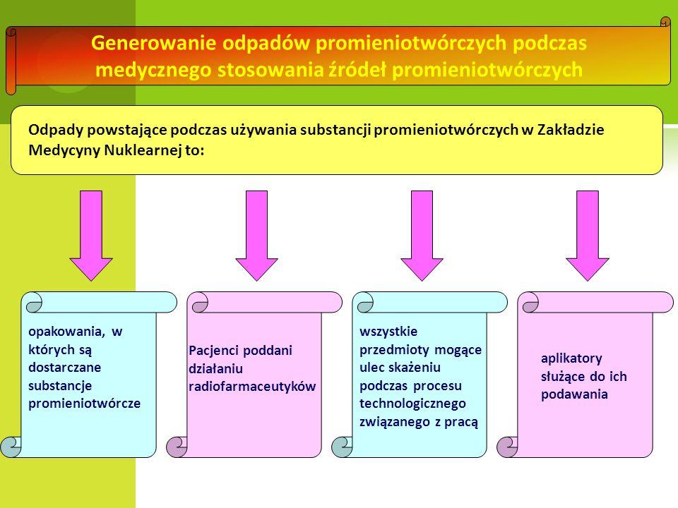Generowanie odpadów promieniotwórczych podczas medycznego stosowania źródeł promieniotwórczych