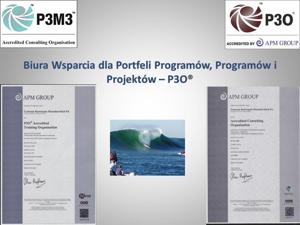 Biura Wsparcia dla Portfeli Programów, Programów i Projektów – P3O®