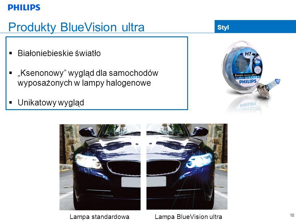 Produkty BlueVision ultra