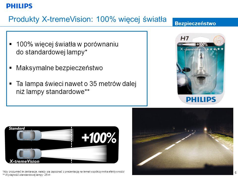 Produkty X-tremeVision: 100% więcej światła
