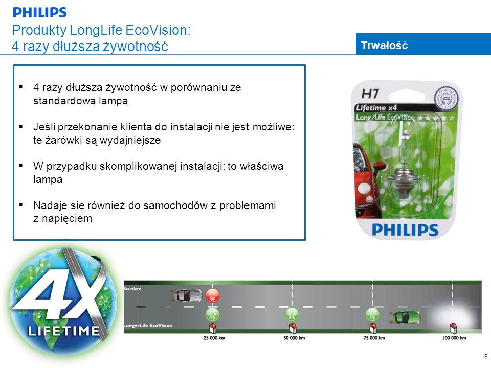 Produkty LongLife EcoVision: 4 razy dłuższa żywotność
