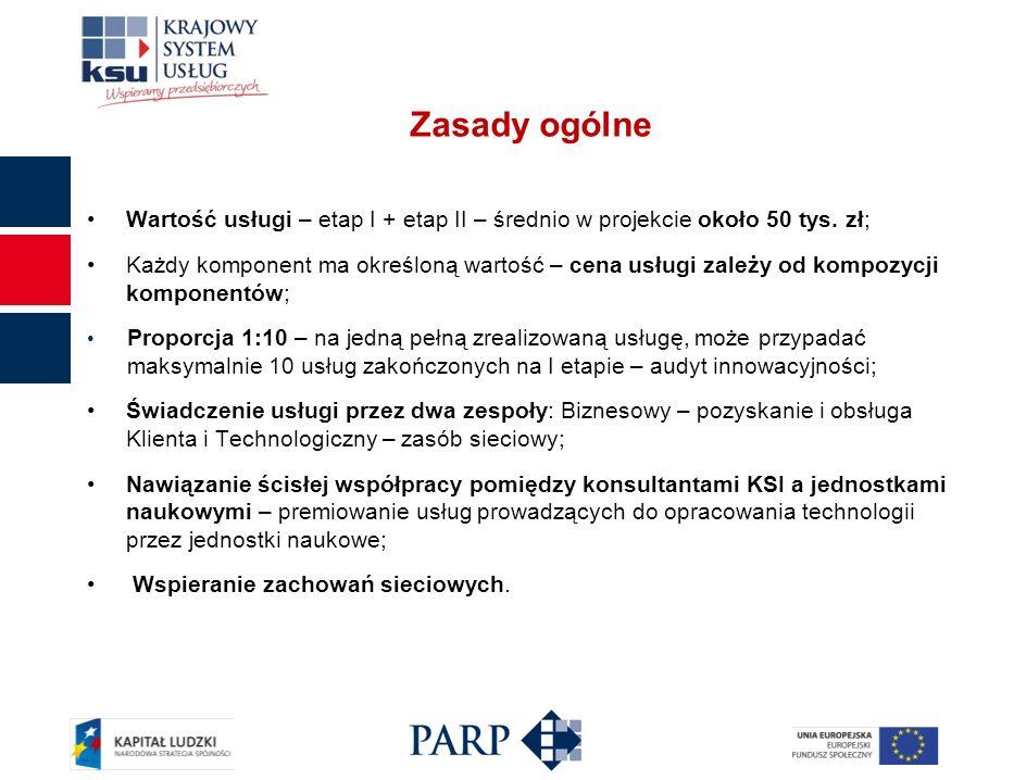 Zasady ogólne Wartość usługi – etap I + etap II – średnio w projekcie około 50 tys. zł;