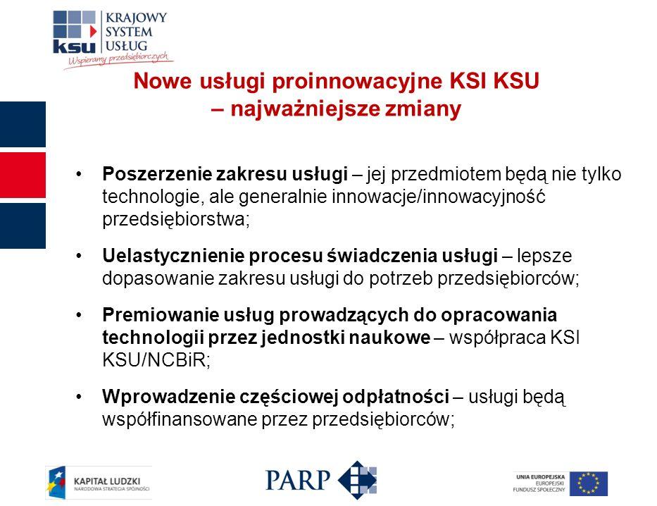 Nowe usługi proinnowacyjne KSI KSU – najważniejsze zmiany