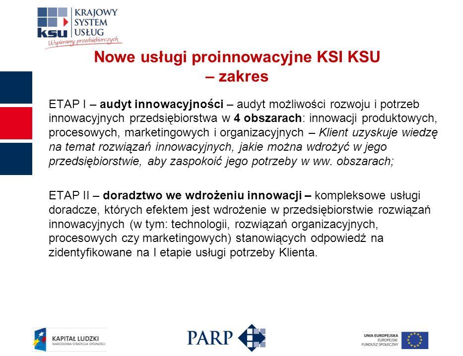 Nowe usługi proinnowacyjne KSI KSU – zakres
