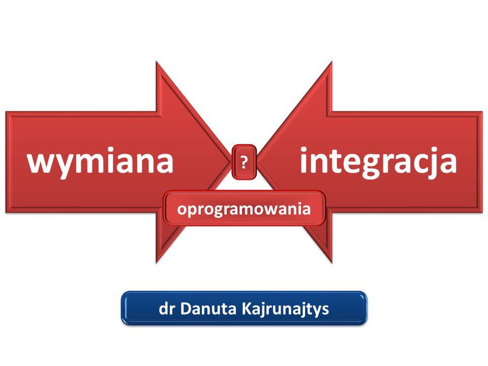 wymiana integracja oprogramowania dr Danuta Kajrunajtys