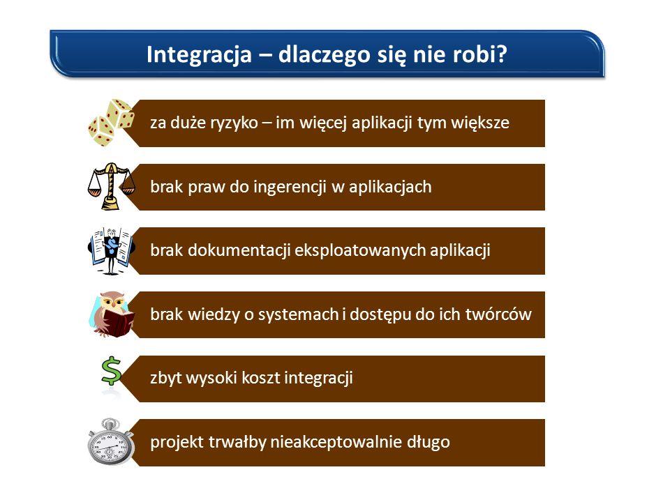 Integracja – dlaczego się nie robi