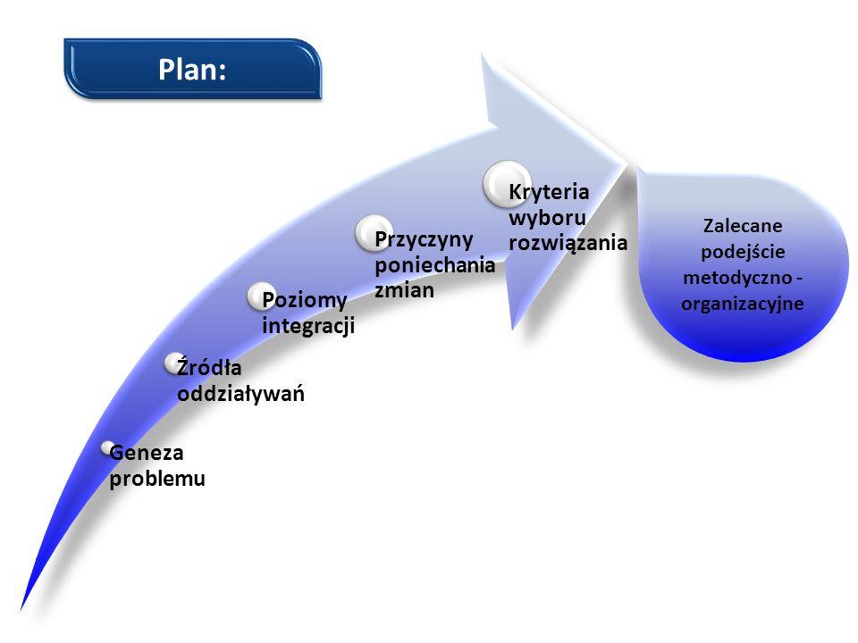 Zalecane podejście metodyczno - organizacyjne