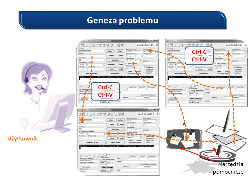 Geneza problemu Ctrl-C Ctrl-V Ctrl-C Ctrl-V Użytkownik