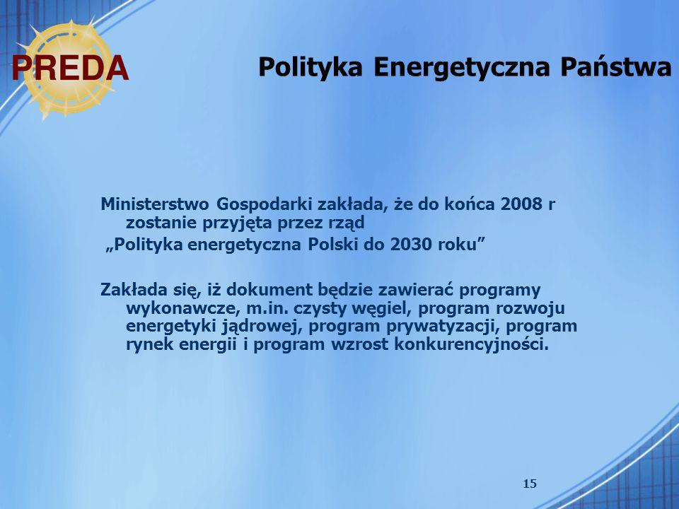 Polityka Energetyczna Państwa