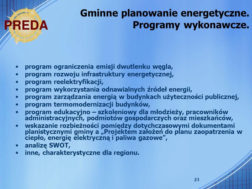 Gminne planowanie energetyczne. Programy wykonawcze.