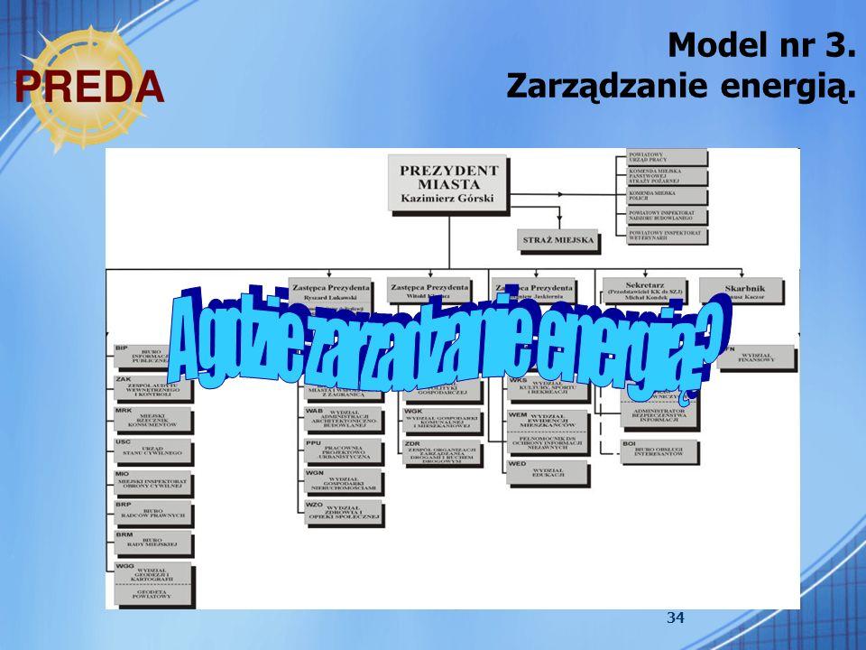 Model nr 3. Zarządzanie energią.